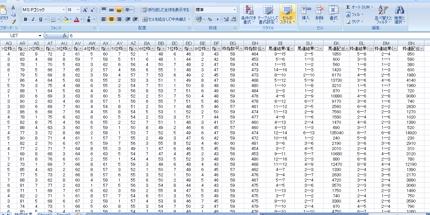 中央競馬!コンピ指数データベース作成代行します 2006~2020