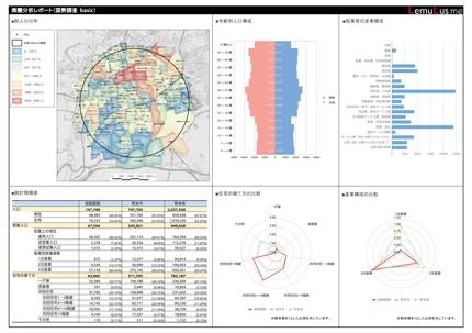 最新の国勢調査(平成27年)の主要な結果まとめます