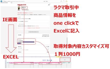 ラクマ取引中商品情報をExcelファイルに反映するツール(売上日報など)