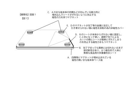 特許等取れるプロダクトデザイン設計図提供します