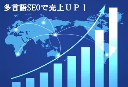 多言語+SEO対策で売上UP!Wordpressによるウェブサイト構築
