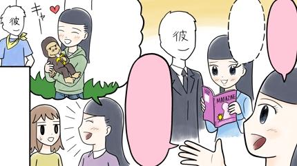 漫画動画の作画(フルカラー)