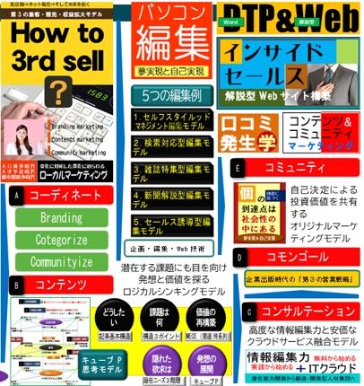 まず10万円から30万円売り上げるカラーミーショッププロ立ち上げ支援