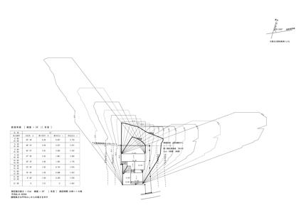 日影図、天空率の検討及び確認申請図面の作成