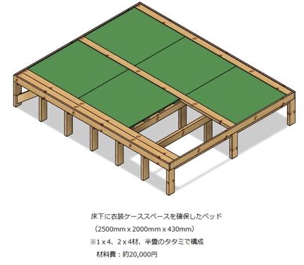 【作業机、ベッド、ベンチ等】DIY家具の設計と組立説明書提案致します。