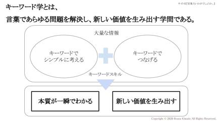 ビジネスモデル策定