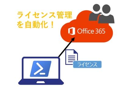 AzureやOffice 365のライセンス管理をPowerShellで自動化