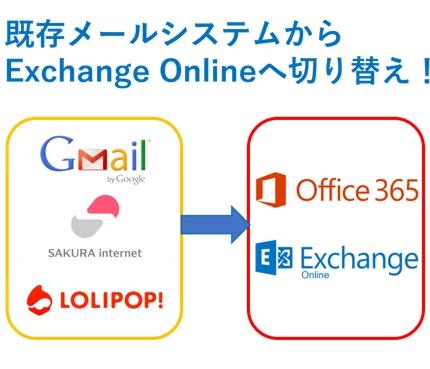 メールシステムをExchange Onlineに移行します