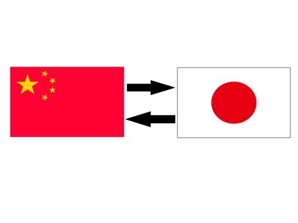 中国語⇔日本語翻訳 500文字