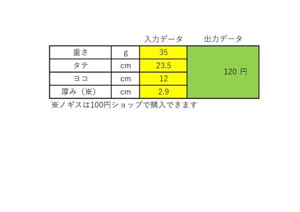 郵便料金計算ツール(エクセル)