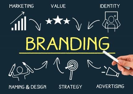 ブランドマーケティング トレーニング