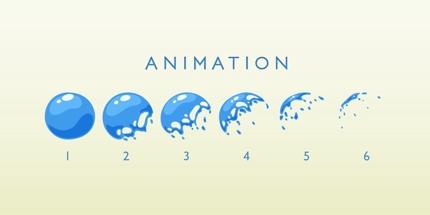 サイト内動的なアニメーションをつけます
