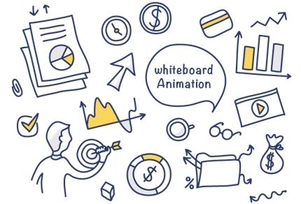 ホワイトボードアニメ(Whiteboard Animation)制作!