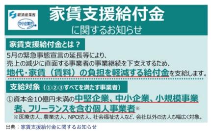 経済産業省:家賃支援給付金サポート