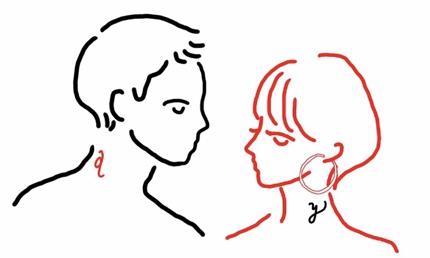 オシャレシンプルなカップルイラスト描きます ウェルカムボードにも♡