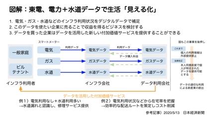 【大手コンサルファーム品質】パワーポイント資料作成・エクセルデータ分析