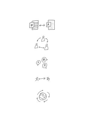 中国語【繁体および簡体】⇔日本語翻訳
