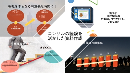 プレゼンテーション/イベントスライド/youtubeのスライド資料作成