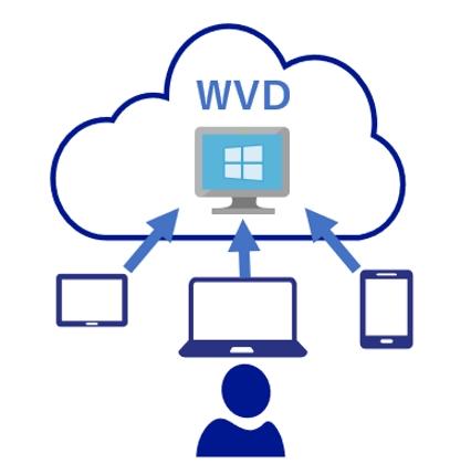 WVDのPoC環境を構築します。