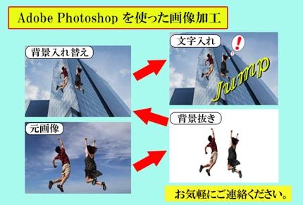 Adobe Photoshop を使った画像加工