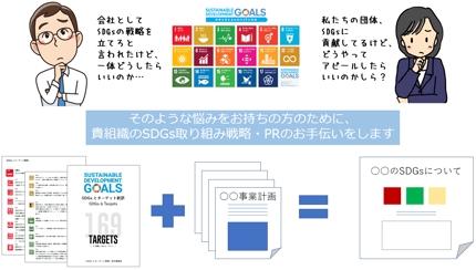 あなたの組織とSDGsの関係を分かりやすくアピールします。