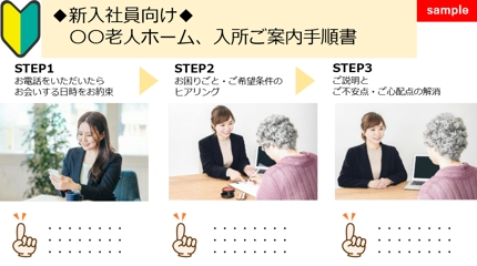 マニュアル作成(行動手順・営業マニュアル・操作マニュアル…)