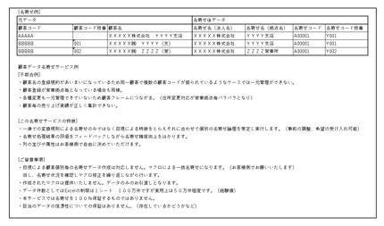 名寄せサービス(顧客データ等)