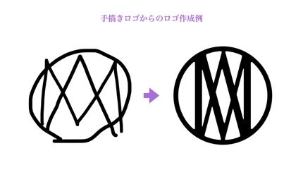 手描きロゴからのロゴ作成
