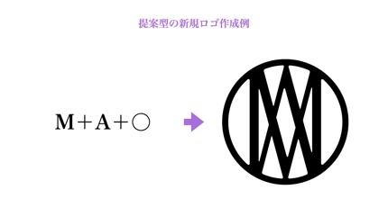 提案型の新規ロゴ作成