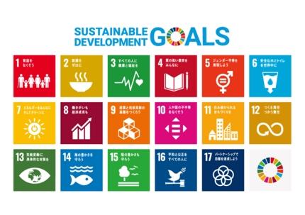 SDGsカードゲーム体験会及び研修