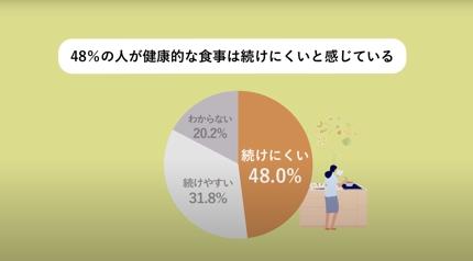 商品・サービス紹介動画