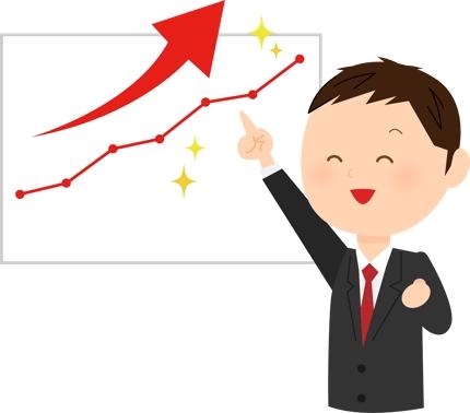 経営・起業独立・ビジネスモデル等に関する簡単なご相談(1回)