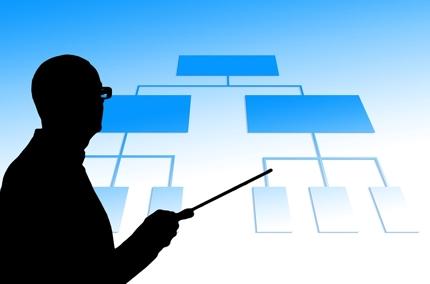 プレゼン資料(PPT:パワーポイント)の作成サービス