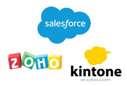 クラウドサービス(Salesforce、ZOHO、Kintone)の導入選定のためのサービス比較表