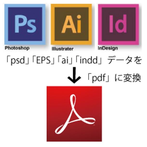 pdf psd 変換 フリー ソフト