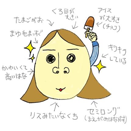【新ジャンル!想像似顔絵!】あなたの顔、写真を見ずに似顔絵にします!
