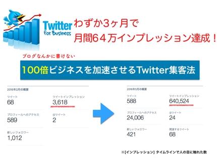集客できるツイッターアカウントは自分で作れます