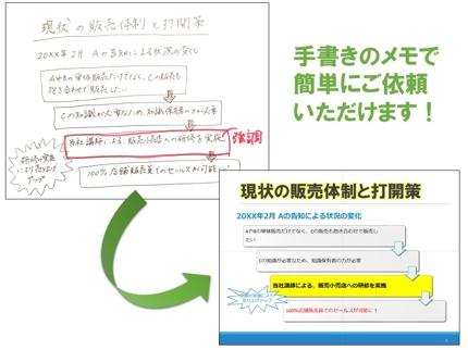 元営業マンがゼロから企画書を作成【1オーダー5ページ】