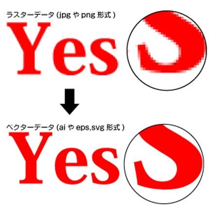 ロゴマークをai・epsデータに変換いたします (イラストレーター形式)