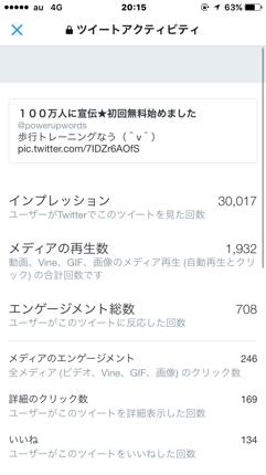 Twitter101リツイートで約100万人に宣伝します。