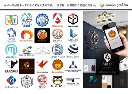 [ロゴデザイン]3案提案+著作権譲渡料+修正回数無制限。ブランド強化のお手伝い!