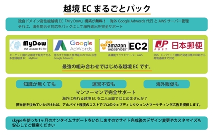 月商1000万越えの企業も!多言語・越境EC制作が驚きの48000円!