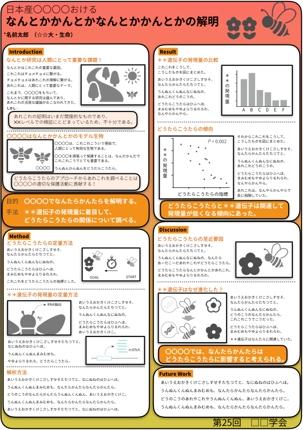 研究発表用資料およびポスター作成(パワーポイント)【日本語・英語】