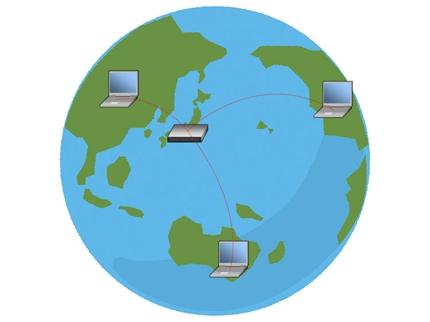 占有VPNサーバの設置