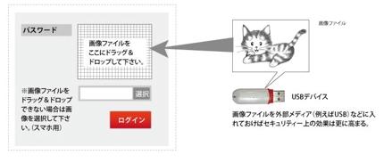 画像ファイル新ログインシステム(特許出願済)