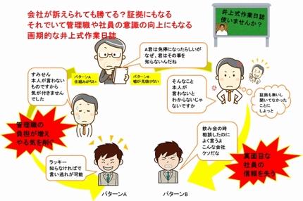 従業員の質の向上するための作業日誌作成法