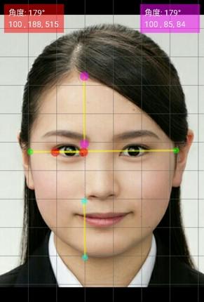 顔分析+メイクレッスン+美容医療相談