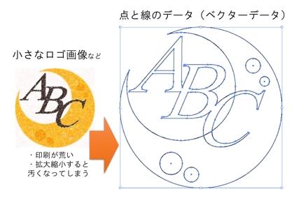 【即日対応も可能】ロゴのトレース作業をします