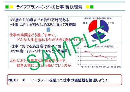 「シンプル」×「論理的」×「簡潔」成果が出る営業資料の作成
