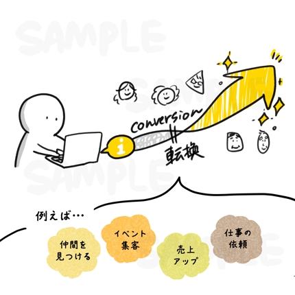【チラシや企画書にオススメ】伝わるオリジナルゆる挿絵を制作します。